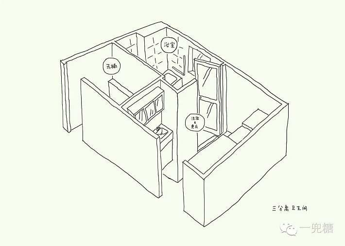 工程图 简笔画 平面图 手绘 线稿 710_506