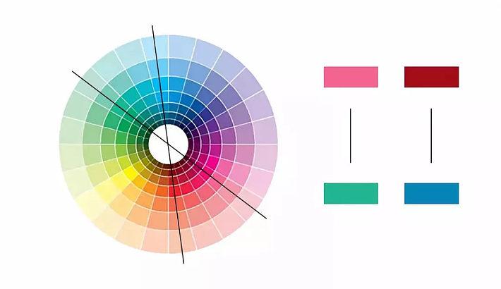 两种在色环上相距180度的色彩组合,当然前提是它们二者的明度与饱和