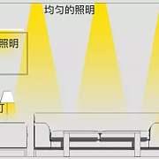 连设计师都头大的照明设计,3分钟全弄懂!绝对实用又有逼格的家庭照明布置术!