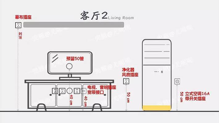 客厅正面一般预留4-8个插座,电视机下可预留两个四孔插座.