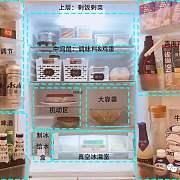 跟着说明书学习日式冰箱收纳法