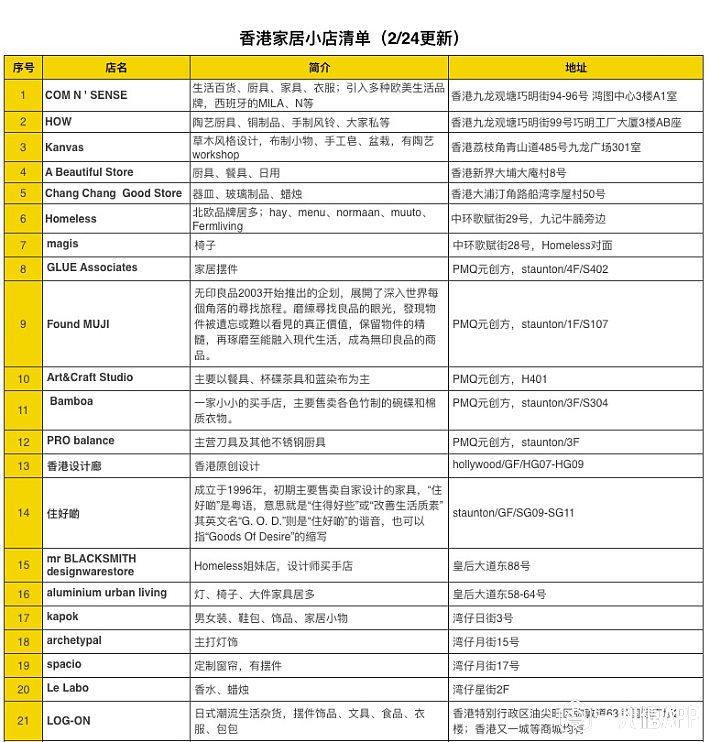 list(完整版).png