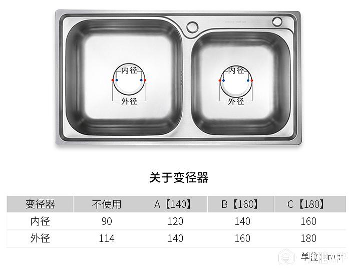 1.水槽测量图.png