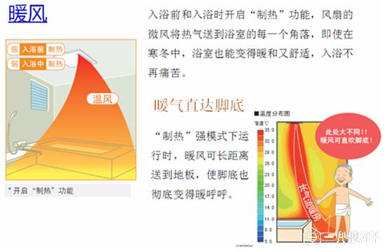 三菱暖风机2.png!710