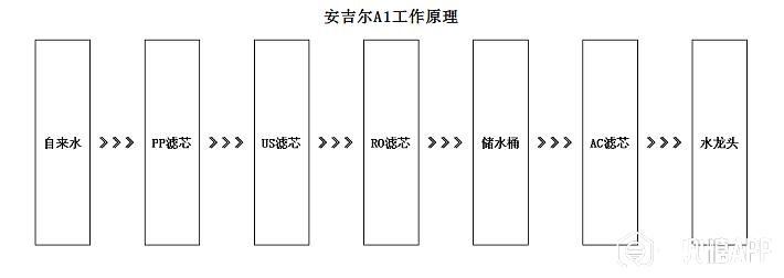 X0[3C214Q~$B{F8R32BA2EH.png!710
