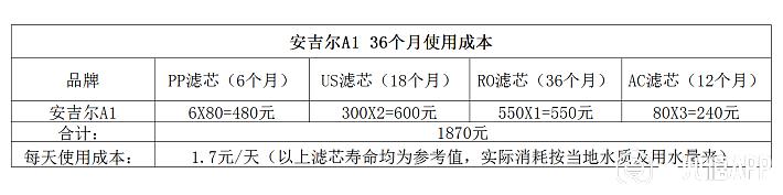 ]WV5WW$R~T0W`[{0C~]~_YM.png!710