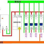 裝修干貨:電路規劃施工的科普和注意事項