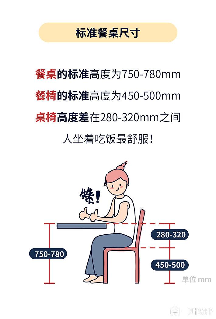 最全桌椅尺寸大全 作为设计师你知道吗?-第5张图片-赵波设计师_云南昆明室内设计师_黑色四叶草博客