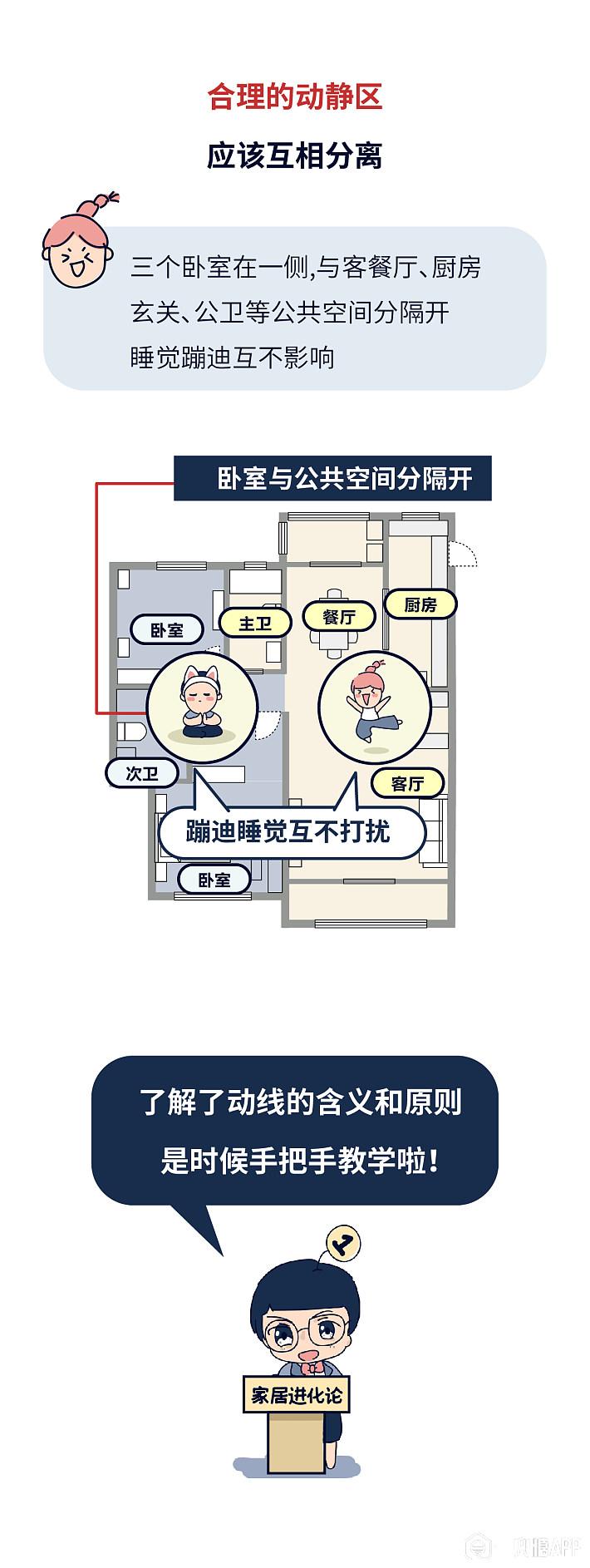 家居动线-08.jpg