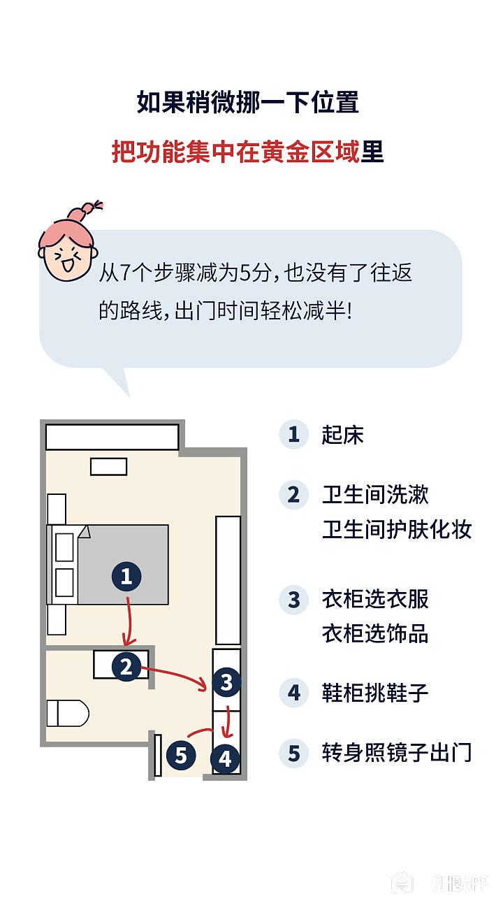 家居动线-10.jpg